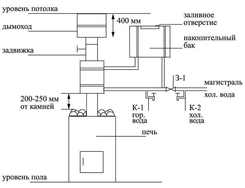 Монтаж и эксплуатация: Теплообменник D104, нерж304, 18л (Вулкан)