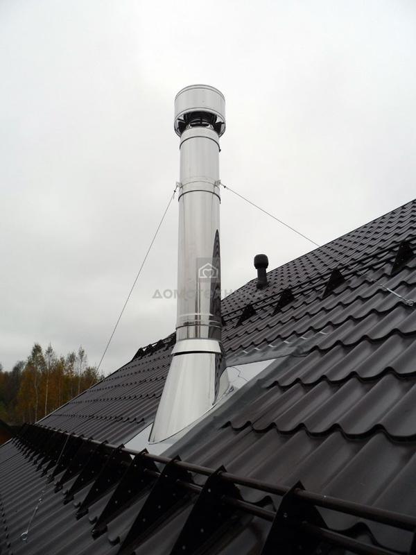 Дымоходы ярославское ш установка дымоходов владивосток