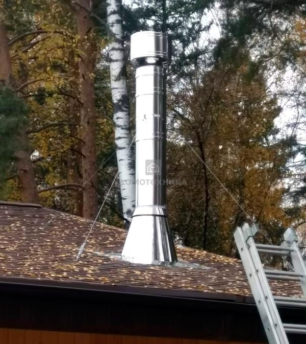 Дымоходы ярославское ш толщина трубы дымохода для бани